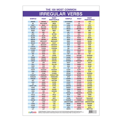 "Picture of Student chart ""Irregular verbs in English"", A3"
